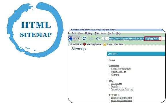 Пример HTM карты
