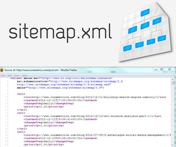 XML карта - пример карты сайта