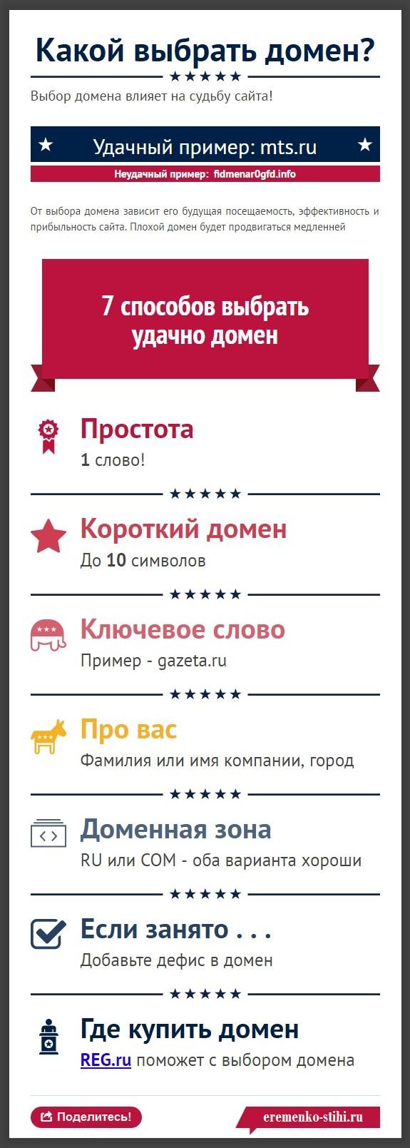 243 Как выбрать домен - инфографика