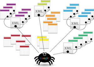 Поисковики ищут xml-карты