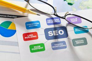 Оптимизация структуры сайта для интернета
