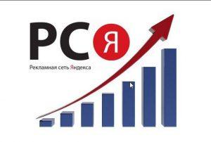 как попасть в рекламную сеть Яндекса