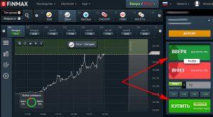 Опцион бинарный пример - кнопки купить и продать